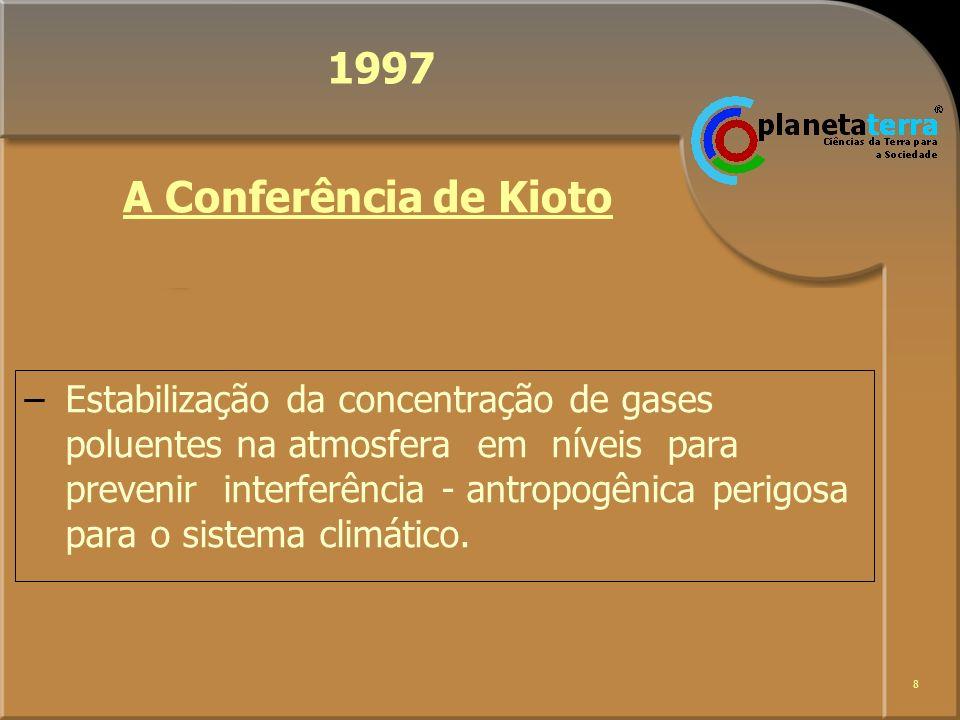 1997 A Conferência de Kioto.
