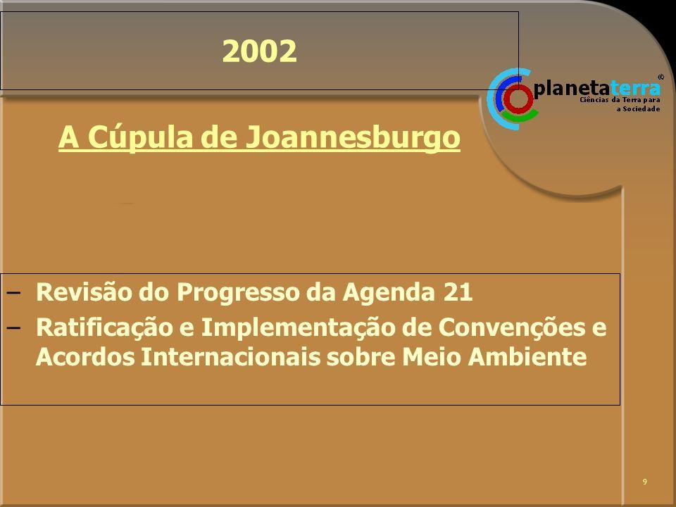 A Cúpula de Joannesburgo
