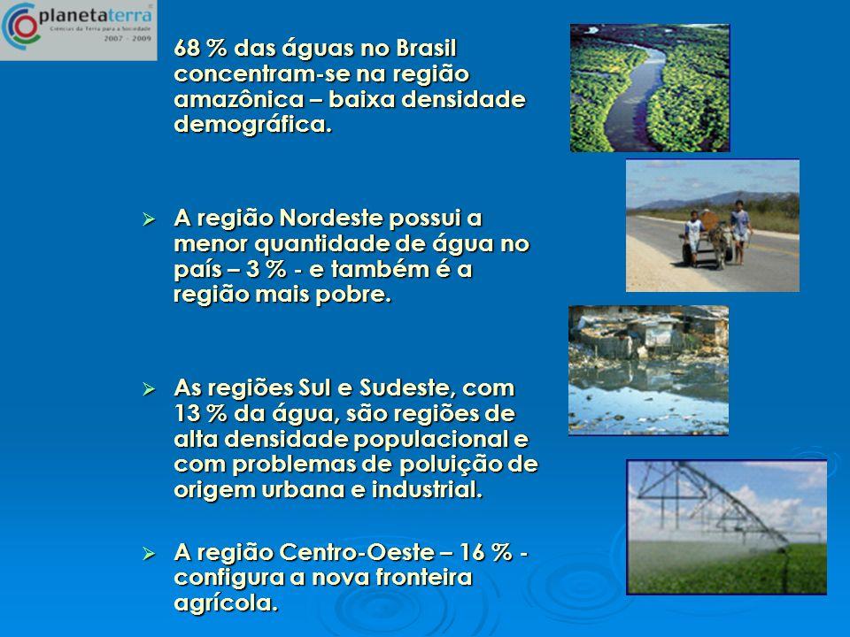 68 % das águas no Brasil concentram-se na região amazônica – baixa densidade demográfica.