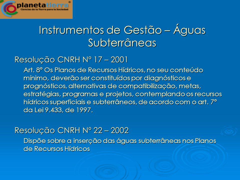 Instrumentos de Gestão – Águas Subterrâneas
