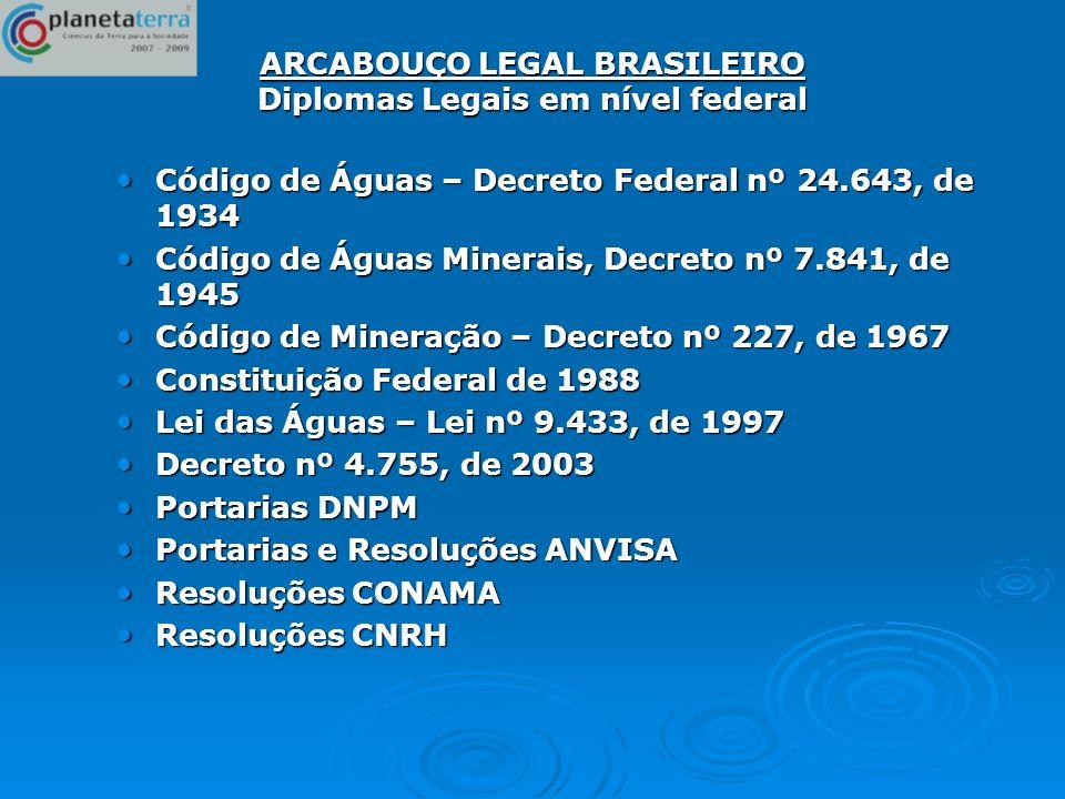 ARCABOUÇO LEGAL BRASILEIRO Diplomas Legais em nível federal