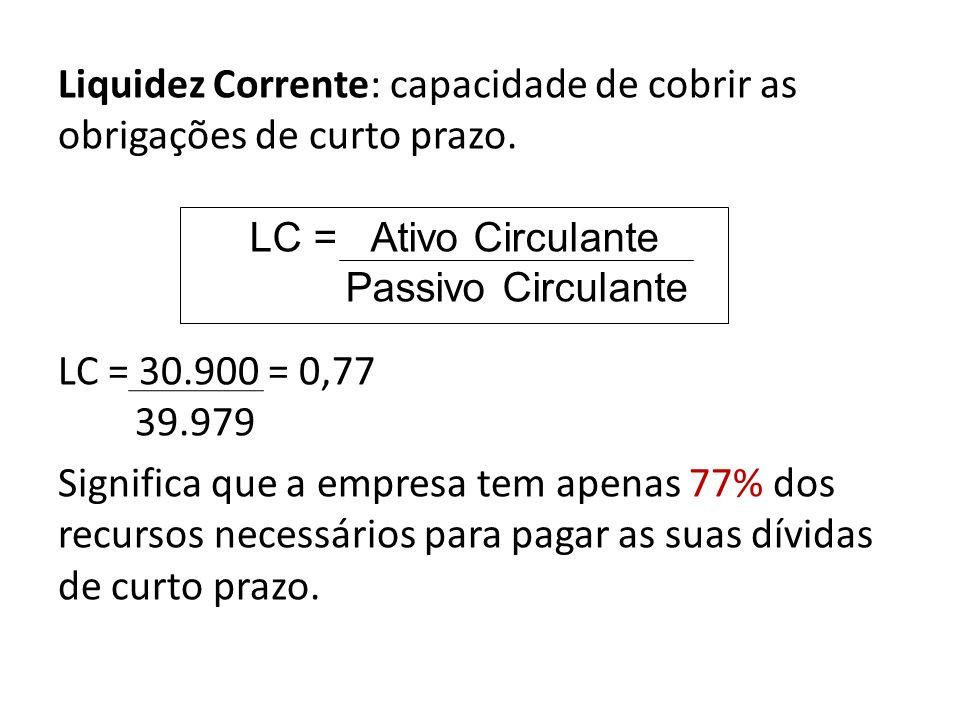 Liquidez Corrente: capacidade de cobrir as obrigações de curto prazo.
