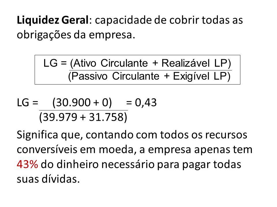 Liquidez Geral: capacidade de cobrir todas as obrigações da empresa.