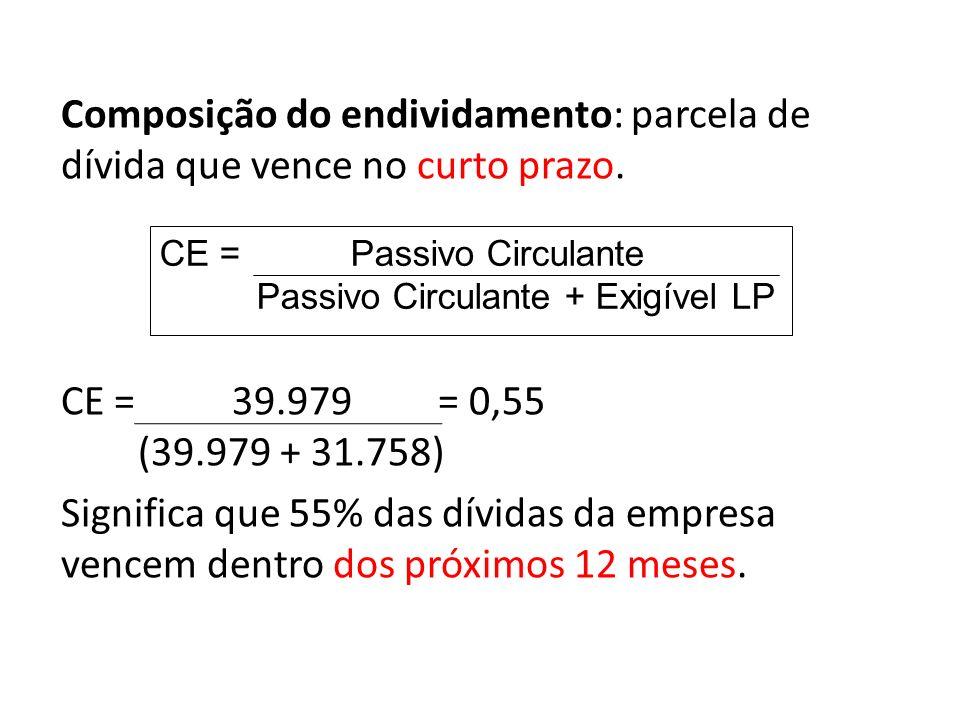 Passivo Circulante + Exigível LP