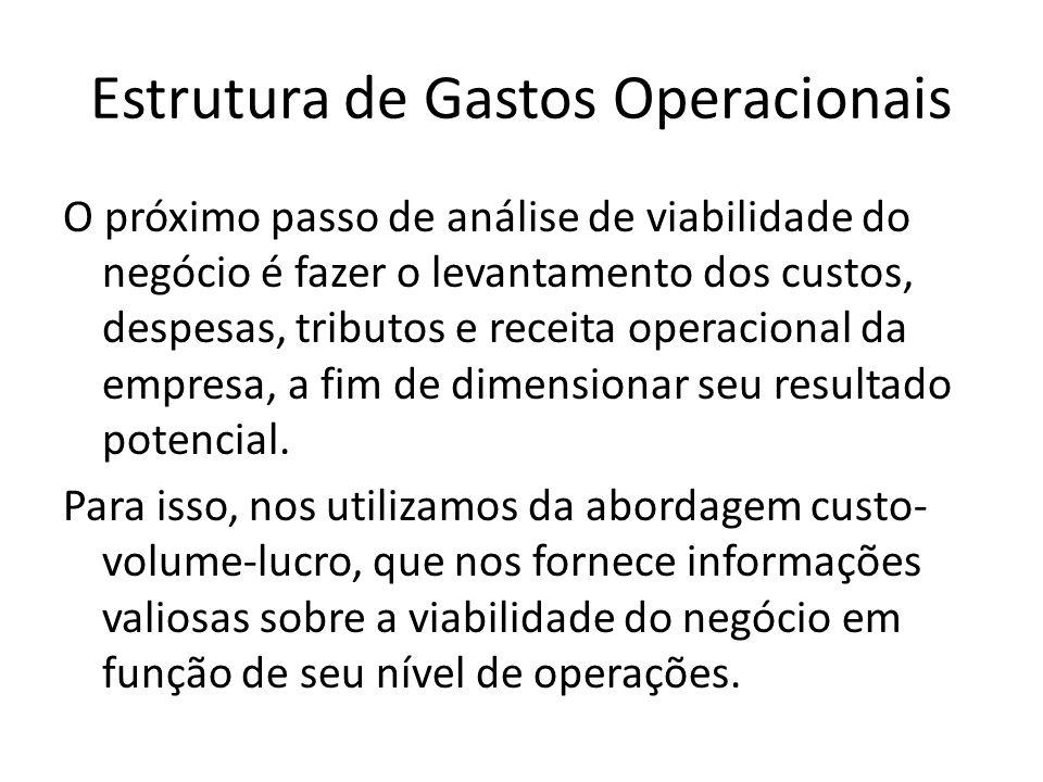 Estrutura de Gastos Operacionais