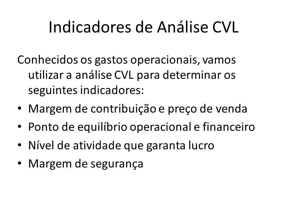 Indicadores de Análise CVL