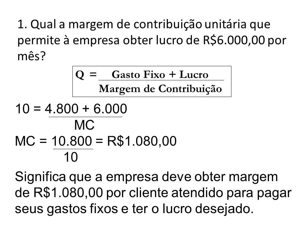 1. Qual a margem de contribuição unitária que permite à empresa obter lucro de R$6.000,00 por mês