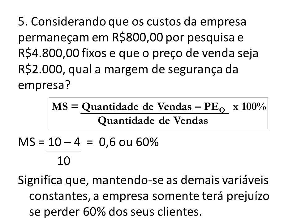 5. Considerando que os custos da empresa permaneçam em R$800,00 por pesquisa e R$4.800,00 fixos e que o preço de venda seja R$2.000, qual a margem de segurança da empresa