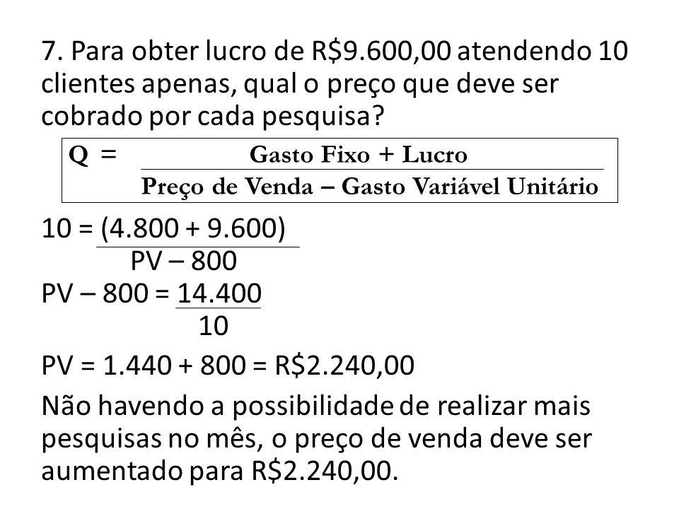 7. Para obter lucro de R$9.600,00 atendendo 10 clientes apenas, qual o preço que deve ser cobrado por cada pesquisa