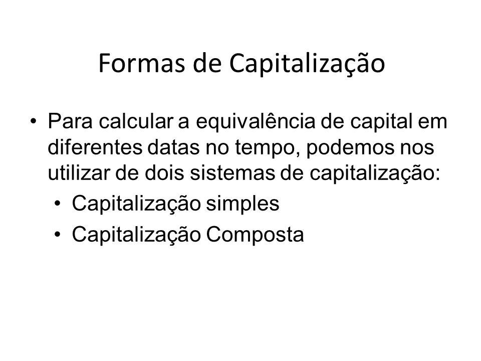 Formas de Capitalização