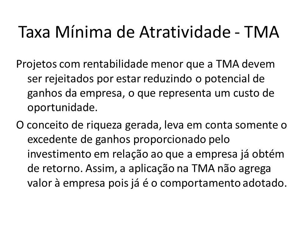 Taxa Mínima de Atratividade - TMA