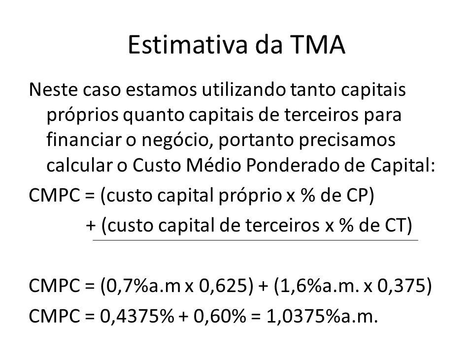 Estimativa da TMA