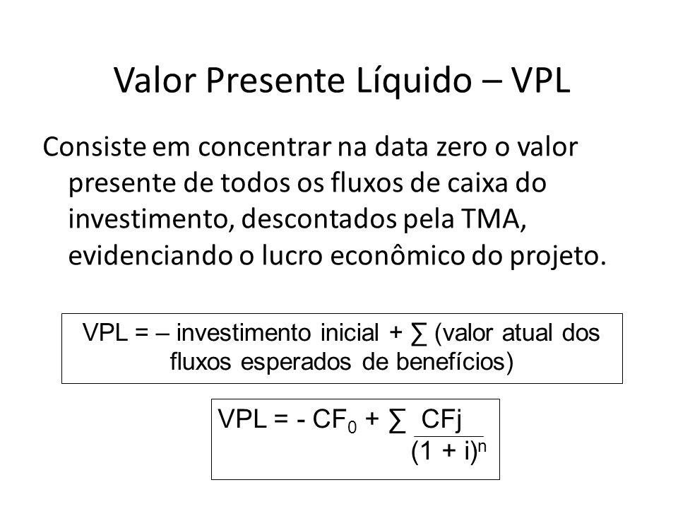 Valor Presente Líquido – VPL