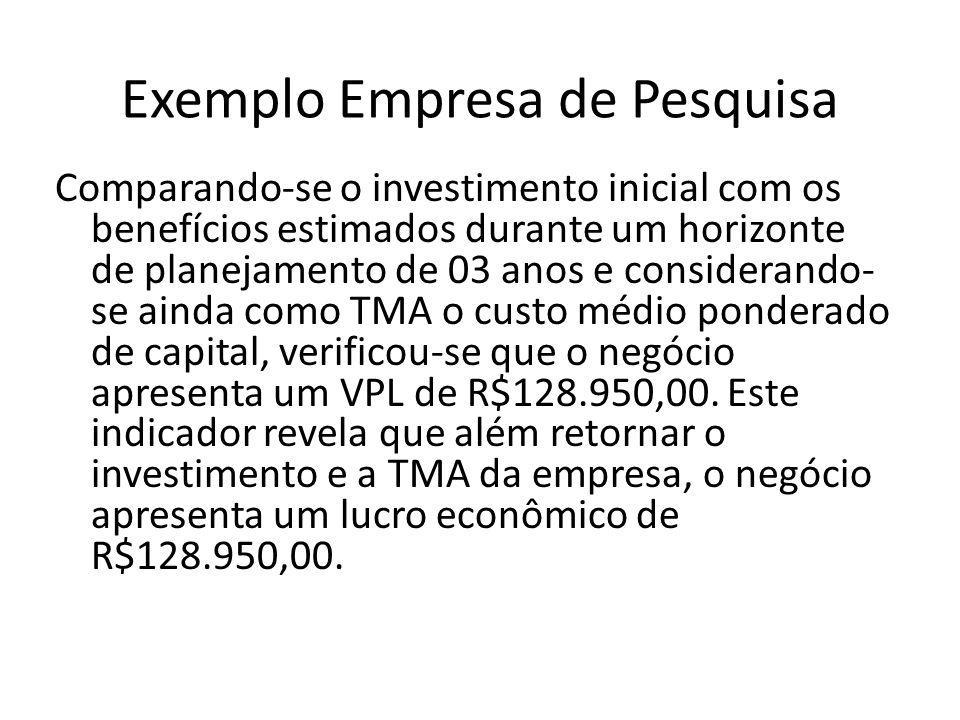 Exemplo Empresa de Pesquisa