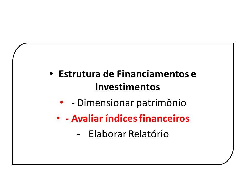 - Avaliar índices financeiros