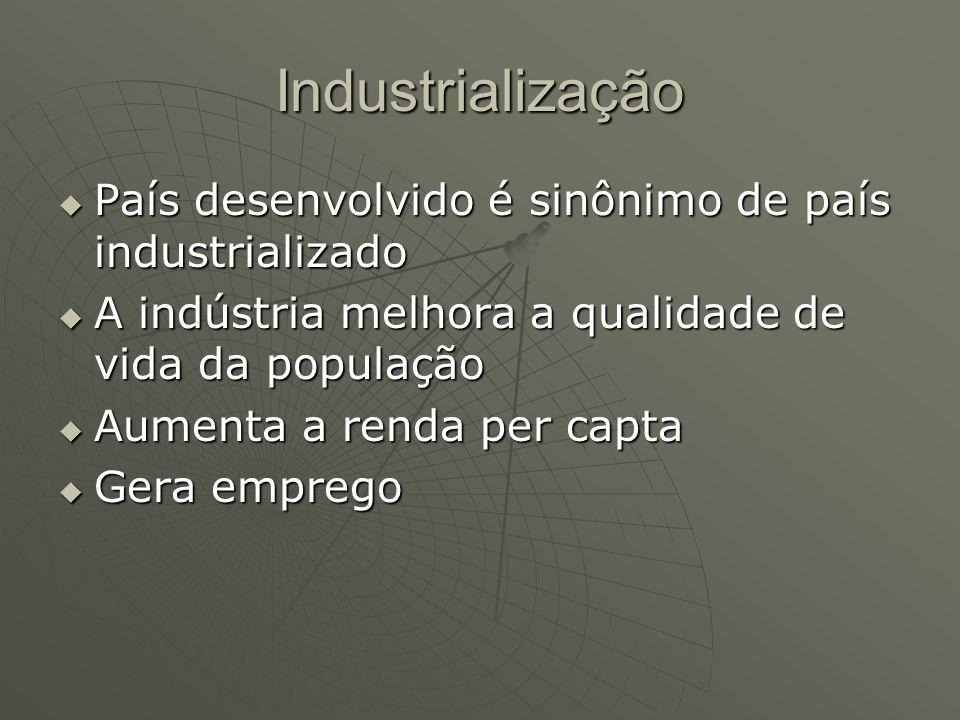Industrialização País desenvolvido é sinônimo de país industrializado