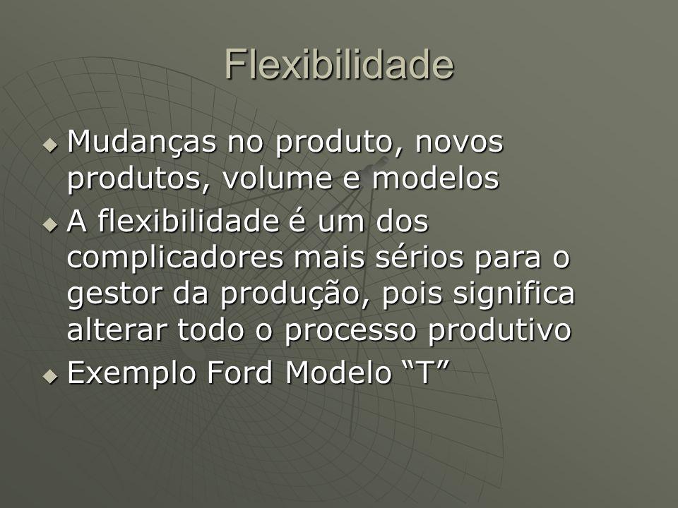 Flexibilidade Mudanças no produto, novos produtos, volume e modelos