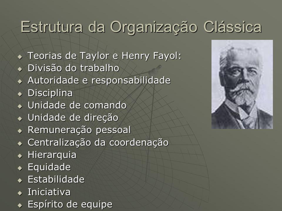 Estrutura da Organização Clássica