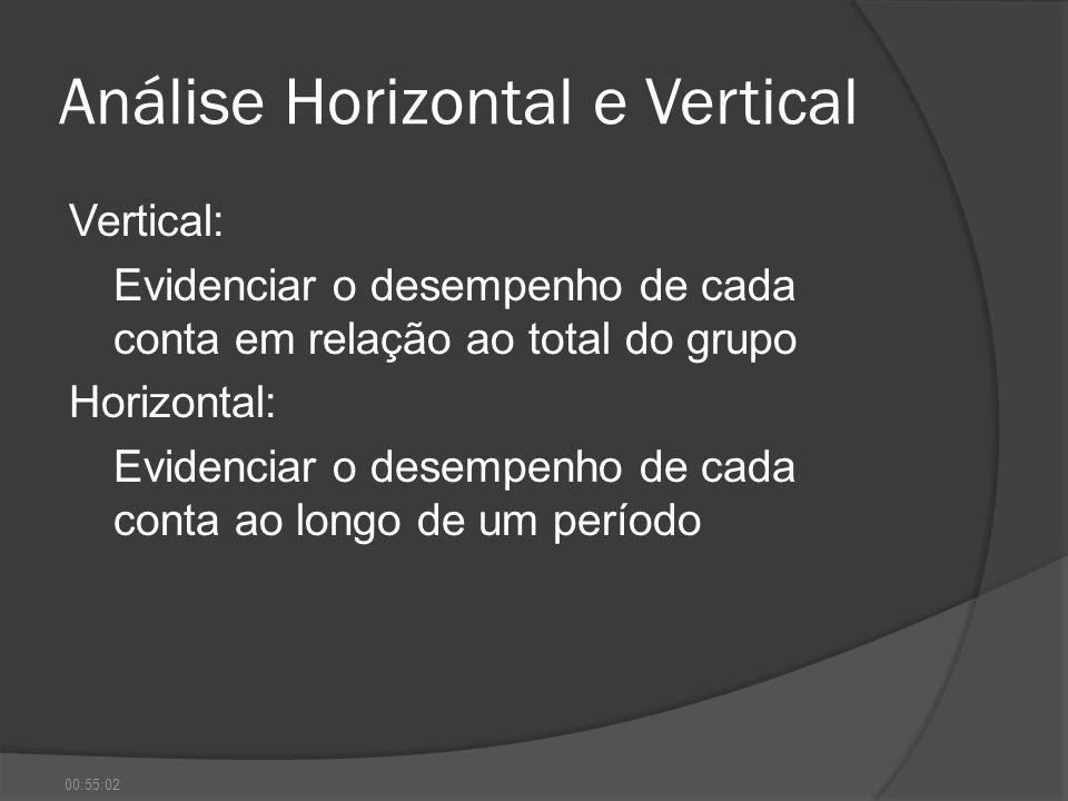 Análise Horizontal e Vertical