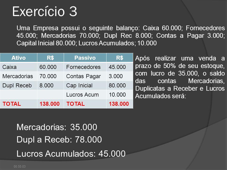 Exercício 3 Mercadorias: 35.000 Dupl a Receb: 78.000
