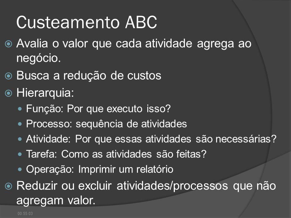 Custeamento ABC Avalia o valor que cada atividade agrega ao negócio.