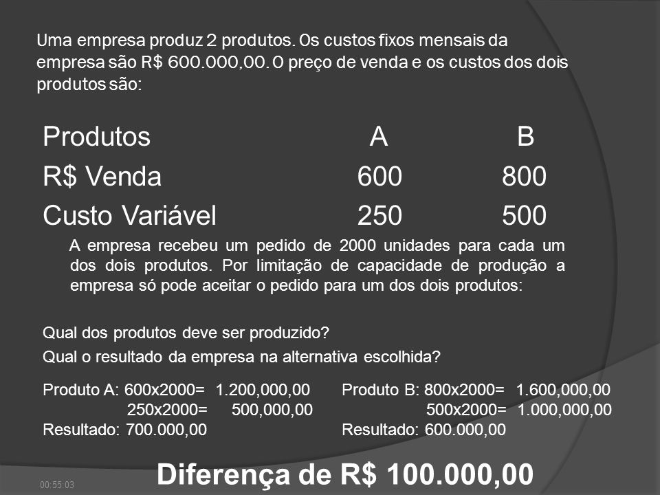 Diferença de R$ 100.000,00 Produtos A B R$ Venda 600 800