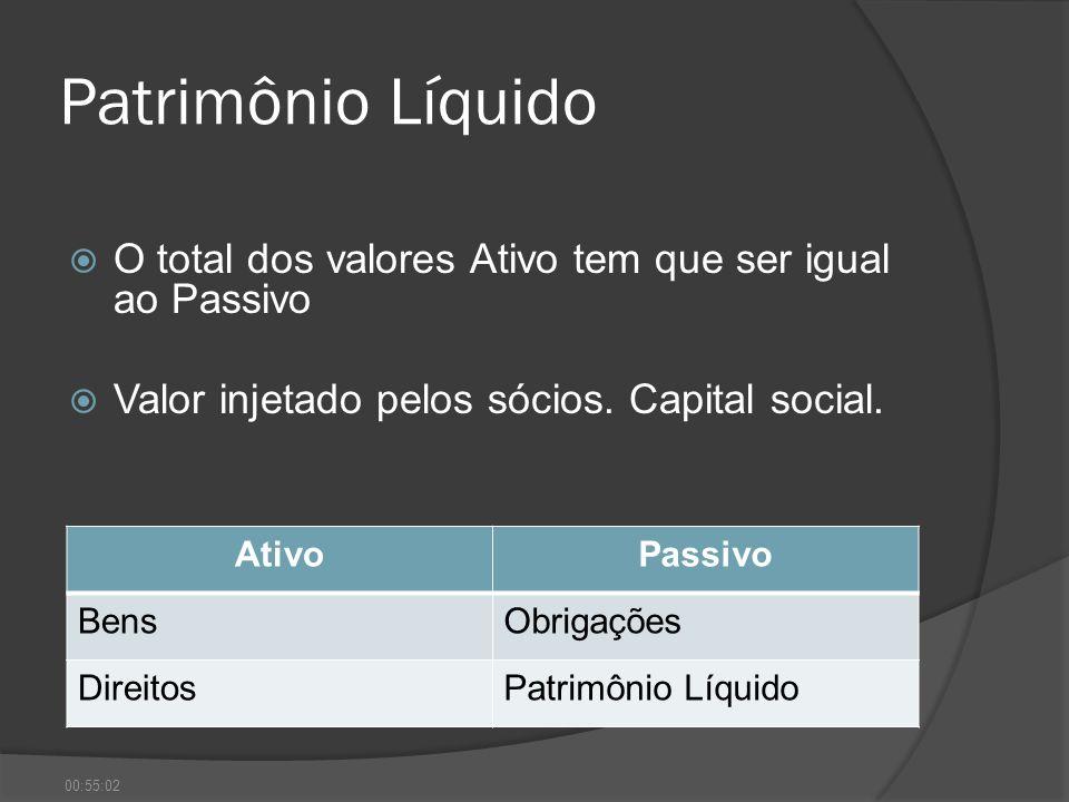 Patrimônio Líquido O total dos valores Ativo tem que ser igual ao Passivo. Valor injetado pelos sócios. Capital social.