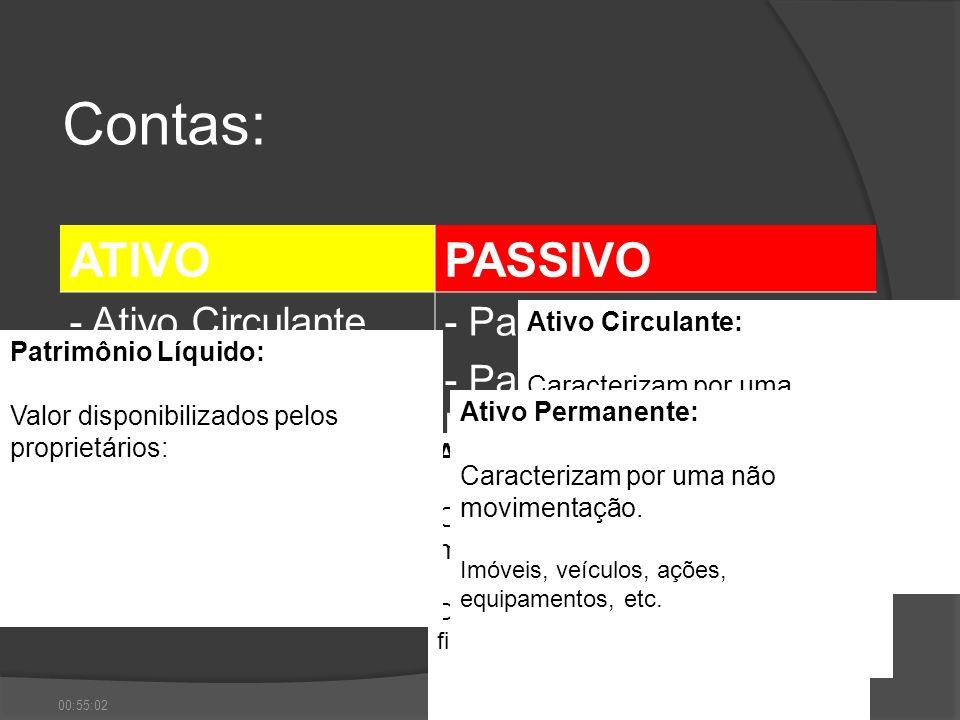 Contas: ATIVO PASSIVO - Ativo Circulante