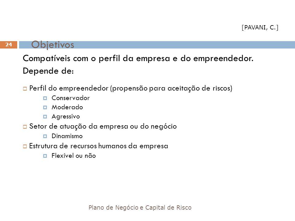 Objetivos Compatíveis com o perfil da empresa e do empreendedor.