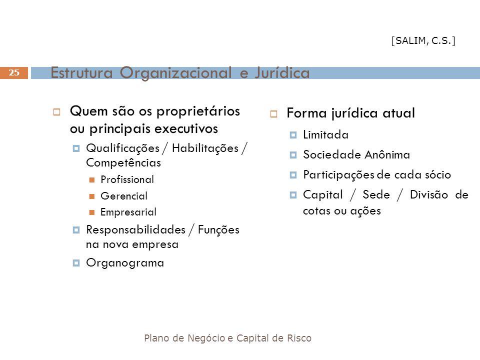 Estrutura Organizacional e Jurídica