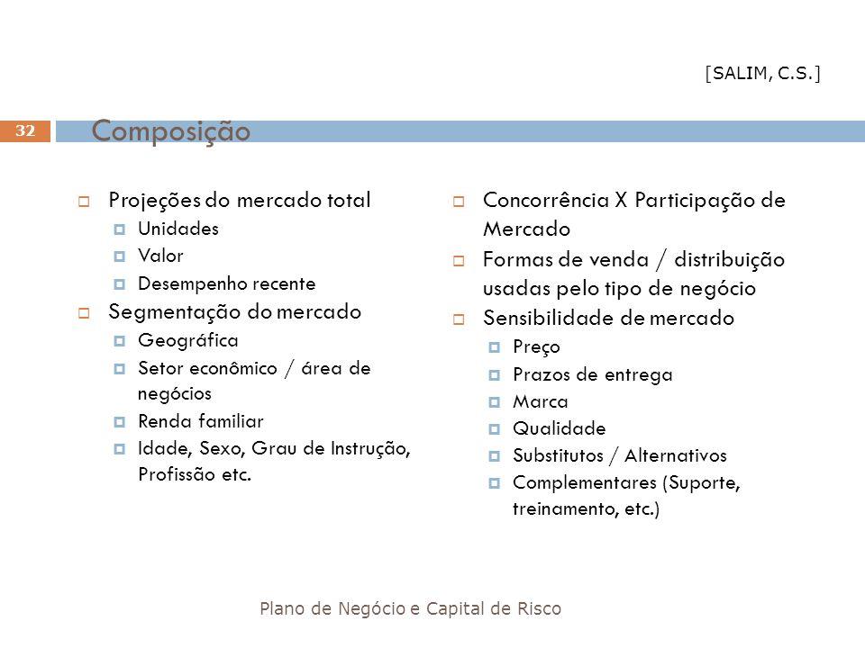 Composição Projeções do mercado total Segmentação do mercado