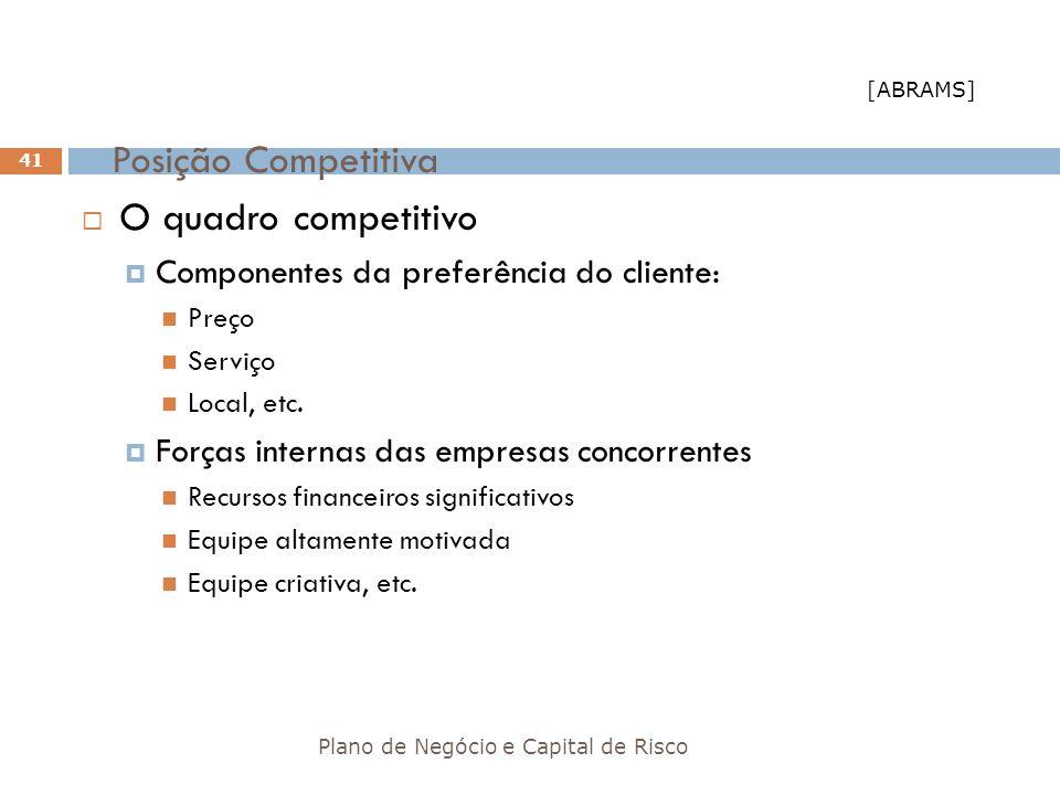 Posição Competitiva O quadro competitivo