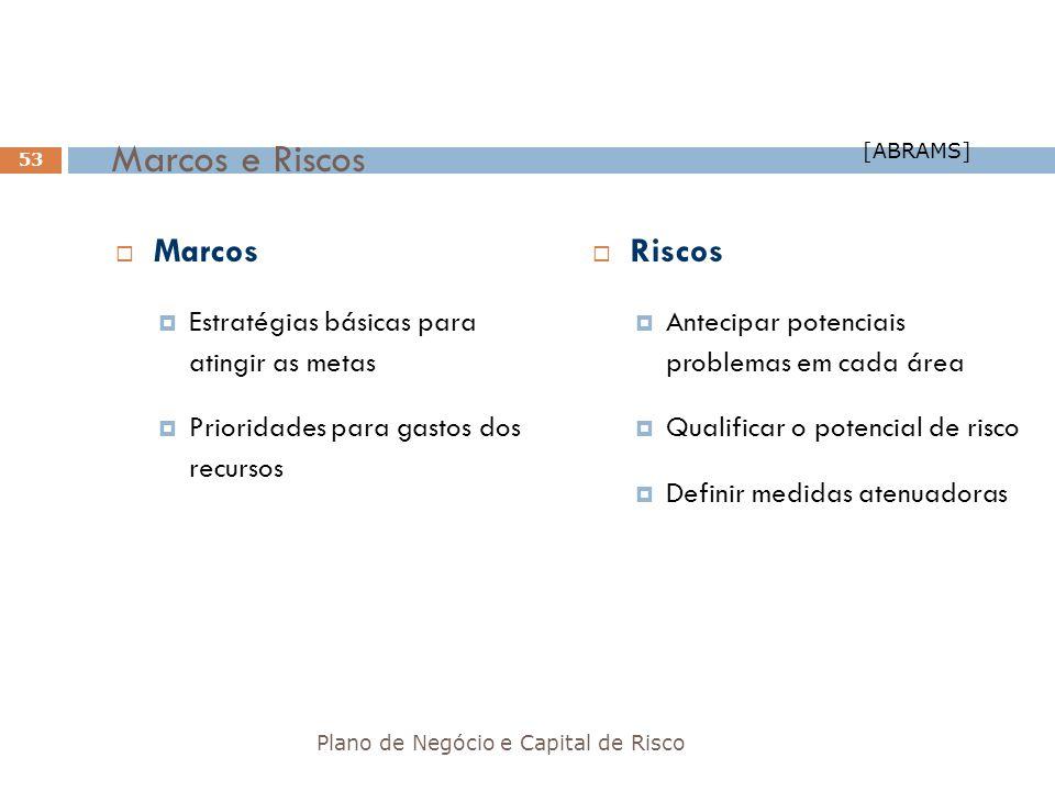 Marcos e Riscos Marcos Riscos