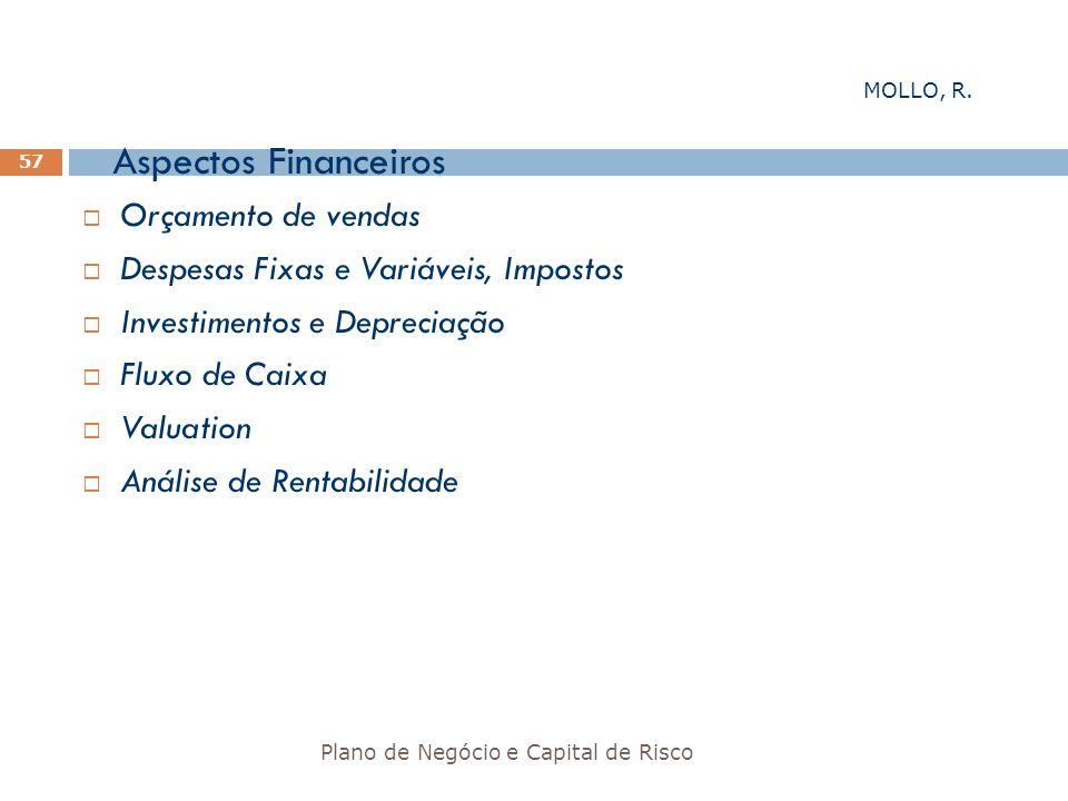Aspectos Financeiros Orçamento de vendas