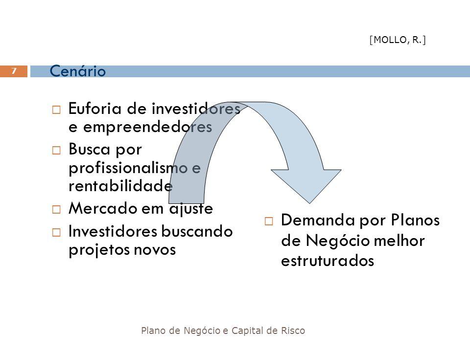 Euforia de investidores e empreendedores