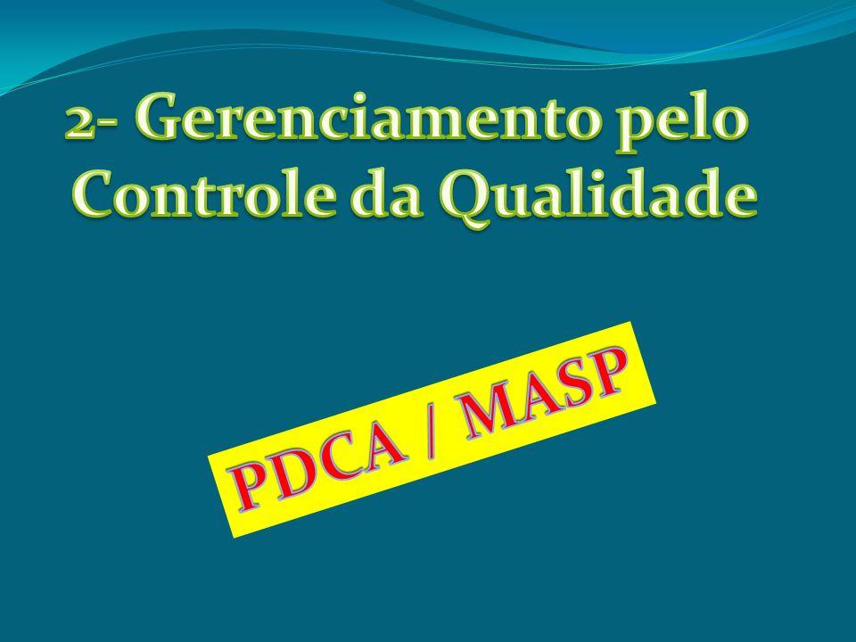 2- Gerenciamento pelo Controle da Qualidade PDCA / MASP