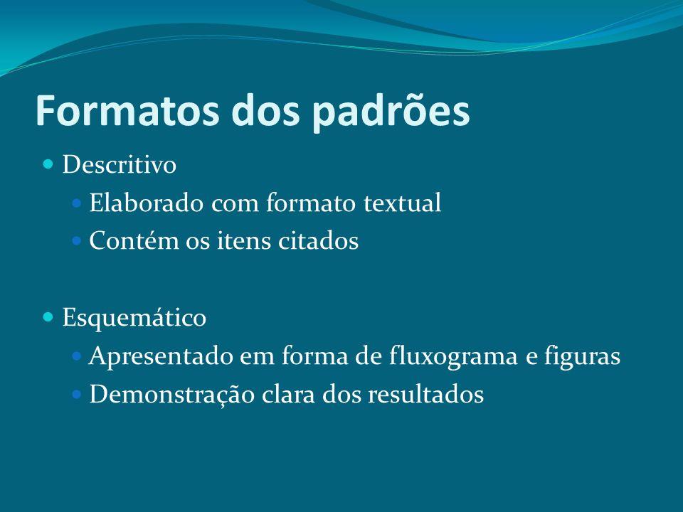 Formatos dos padrões Descritivo Elaborado com formato textual