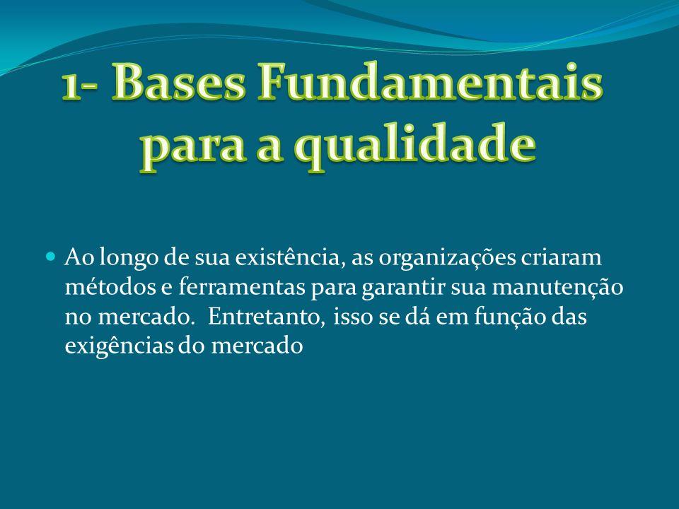 1- Bases Fundamentais para a qualidade