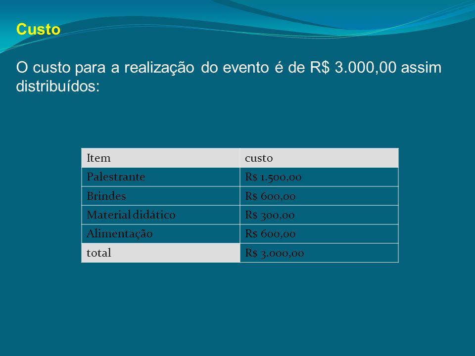 Custo O custo para a realização do evento é de R$ 3.000,00 assim distribuídos: Item. custo. Palestrante.