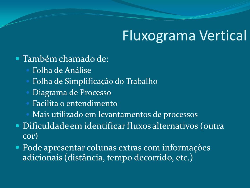 Fluxograma Vertical Também chamado de: