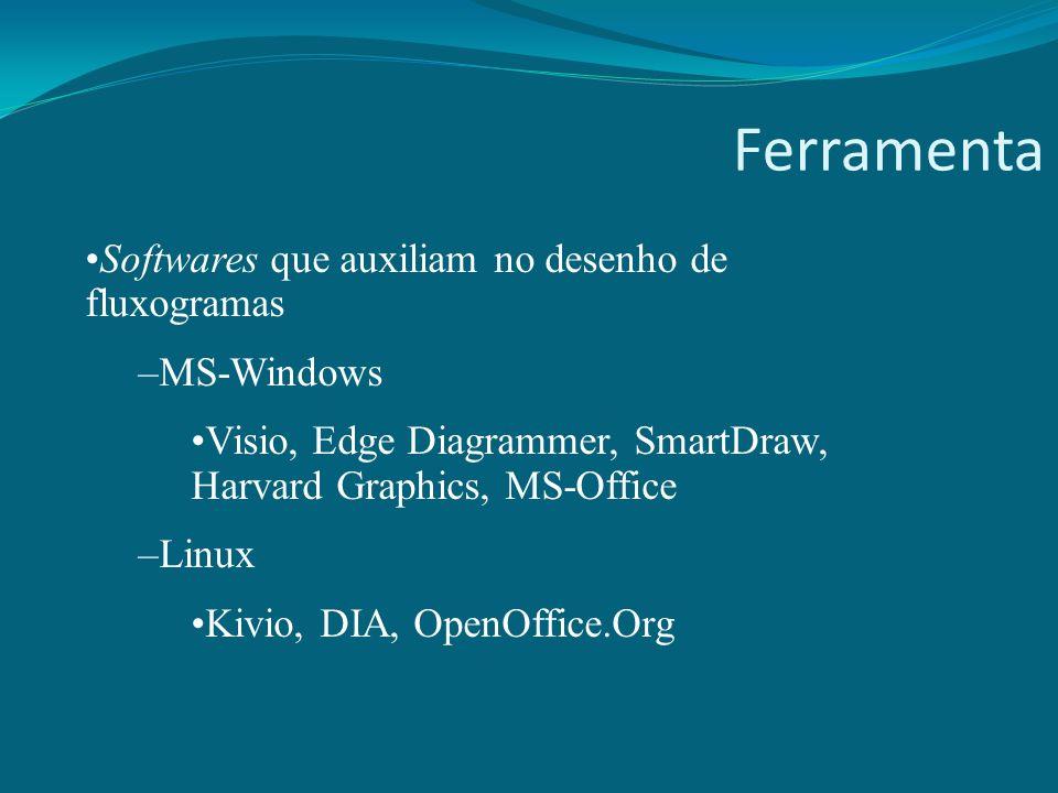 Ferramenta Softwares que auxiliam no desenho de fluxogramas MS-Windows