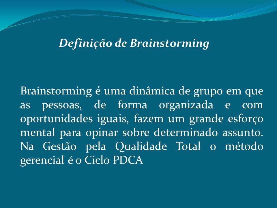 Definição de Brainstorming