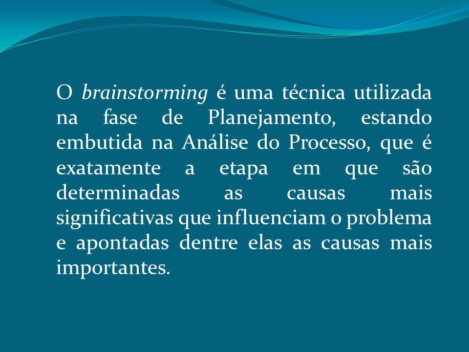 O brainstorming é uma técnica utilizada na fase de Planejamento, estando embutida na Análise do Processo, que é exatamente a etapa em que são determinadas as causas mais significativas que influenciam o problema e apontadas dentre elas as causas mais importantes.
