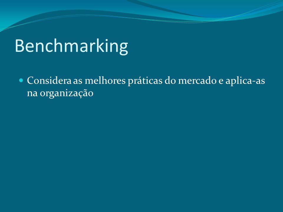 Benchmarking Considera as melhores práticas do mercado e aplica-as na organização