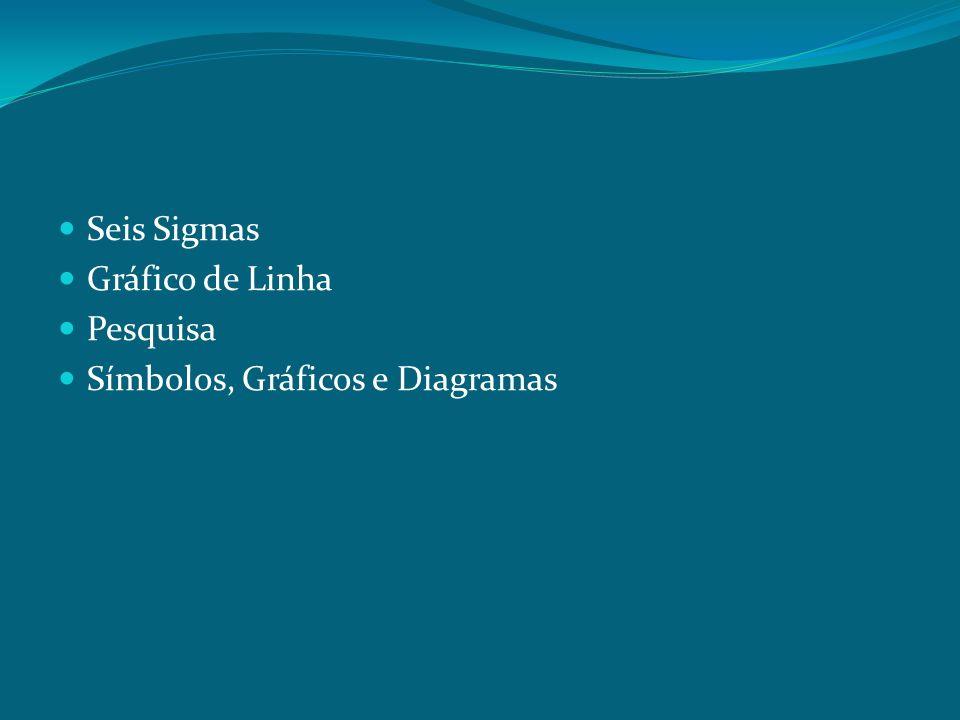 Seis Sigmas Gráfico de Linha Pesquisa Símbolos, Gráficos e Diagramas