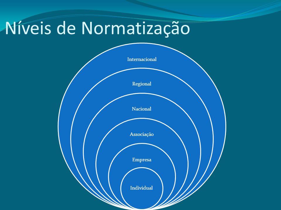 Níveis de Normatização