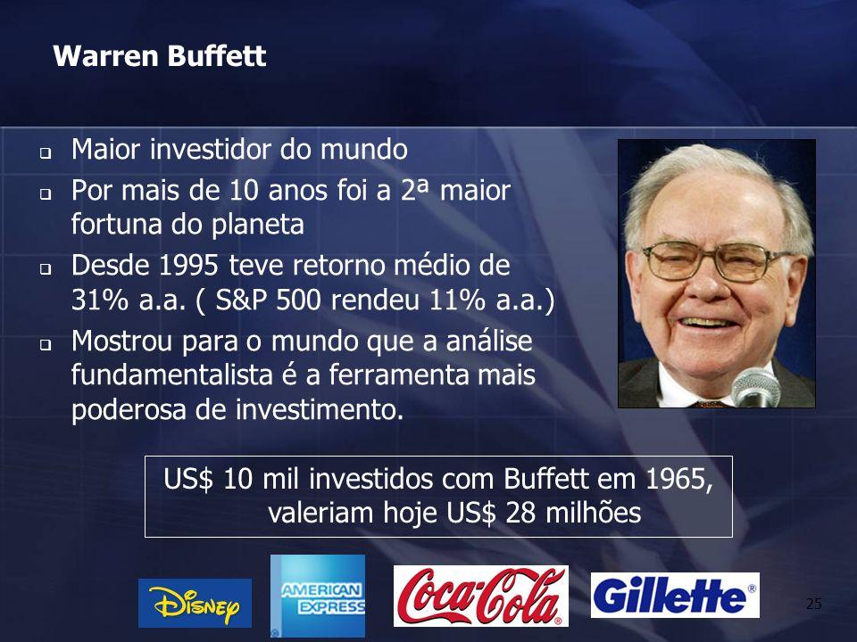 Warren BuffettMaior investidor do mundo. Por mais de 10 anos foi a 2ª maior fortuna do planeta.