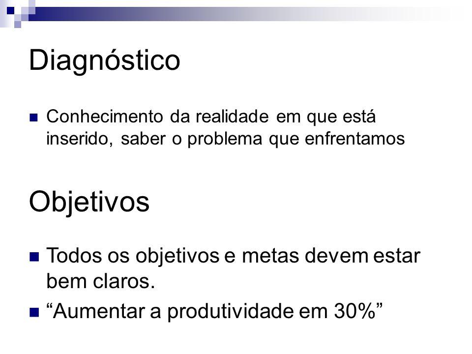 Diagnóstico Objetivos