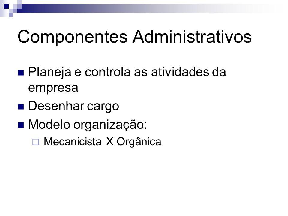 Componentes Administrativos