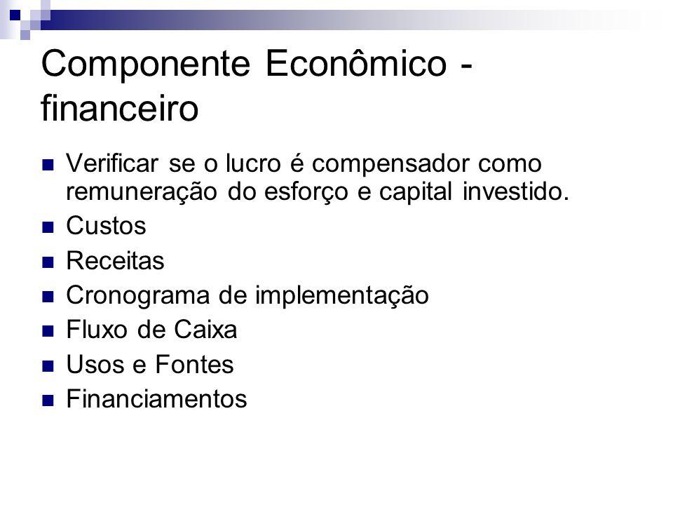 Componente Econômico -financeiro